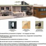 Схема монтажа пылесоса в доме